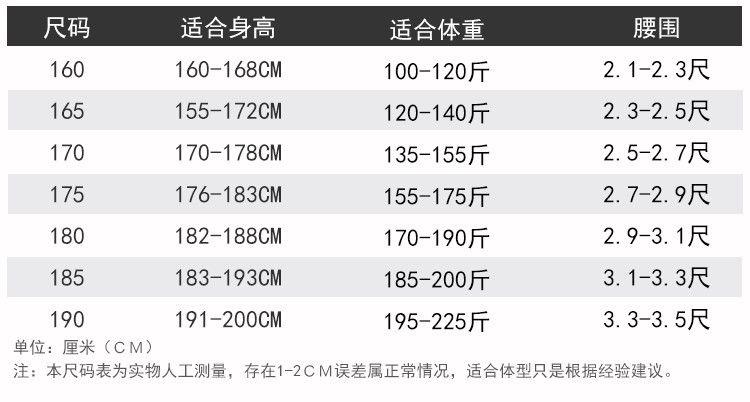 耐磨电焊工装工程服汽修车间工厂服涤棉短袖工作服MB-ZM-50